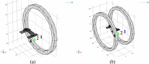 Induction heating for IGBT model in COMSOL. (a) Circular