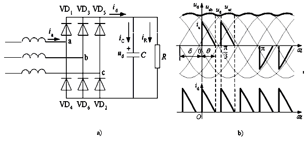 Typical 3-phase capacitive nonlinear circuit (a) Circuit