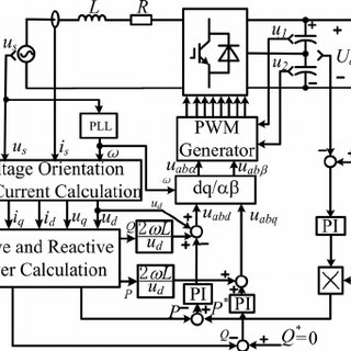(PDF) Deadbeat Predictive Power Control of Single Phase