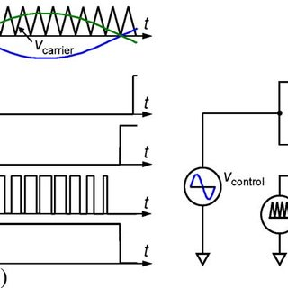 Simplest inverter using hybrid MOSFETs and IGBTs with