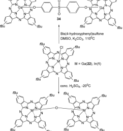 scheme 9 synthesis of axially bridged gallium and indium phthalocyanine dimers  [ 850 x 1048 Pixel ]