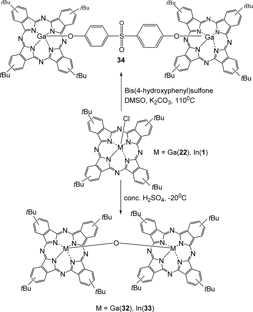 medium resolution of scheme 9 synthesis of axially bridged gallium and indium phthalocyanine dimers