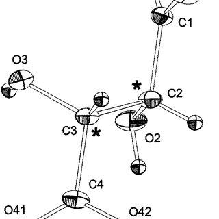 The set-up of the tilter-system. (1) Laser diode, (2