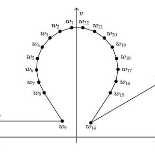 Mapping of a polygon through the direct Schwarz