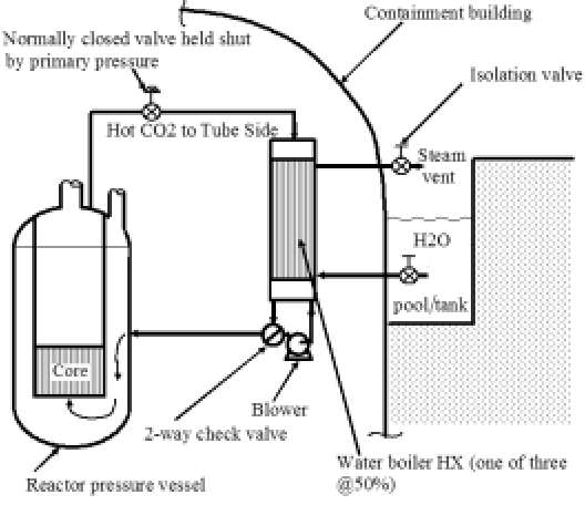Schematic of a hybrid passive/active convection loop