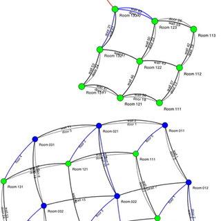 Blue nodes represent ground floor zones, green nodes