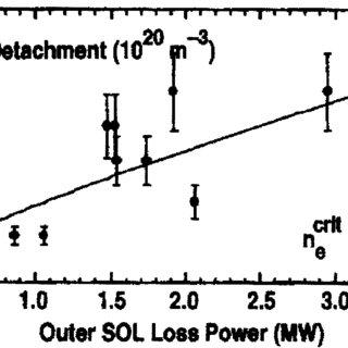 (PDF) A survey of thermal instabilities in tokamak plasmas