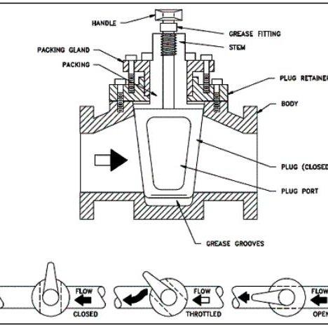 Plug Diagram / Diagram 7 Way Semi Trailer Plug Wiring