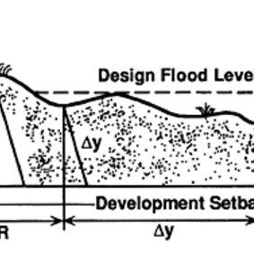 (PDF) Manual describing the functions of the Coastal