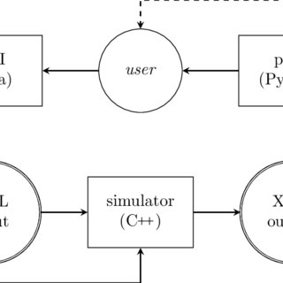 (PDF) An open-source, stochastic, six-degrees-of-freedom