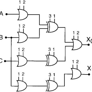 3-bit encoder ADC logic. (a) XOR/OR/AND logic