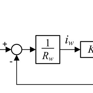 Block diagram of the rendezvous and attitude GNC loop