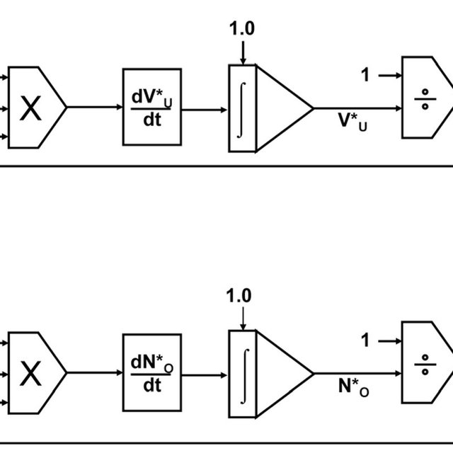 A block diagram of a method using SIMULINK (Math-Works