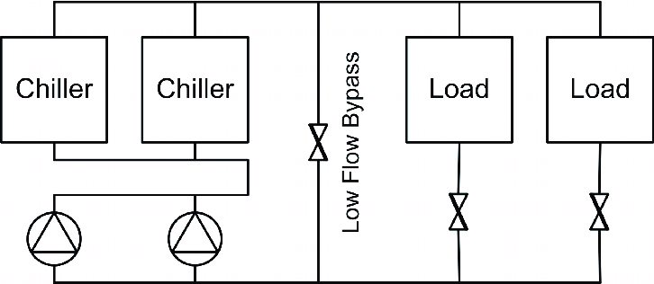Schematic of typical variable primary flow system