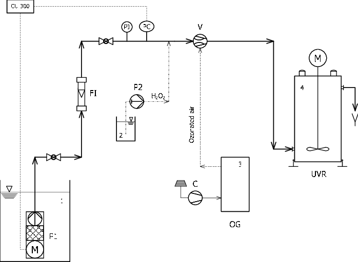Schematic diagram of the pilot plant. (1) Seawater holding