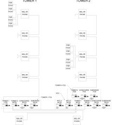single line phone wiring diagram wiring diagram schematicsingle line phone wiring diagram wiring diagram view single [ 850 x 984 Pixel ]