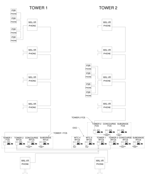 small resolution of single line phone wiring diagram wiring diagram view single line wiring diagram single line phone wiring diagram