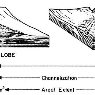 (PDF) Siliciclastic Slope and Base-of-Slope Depositional