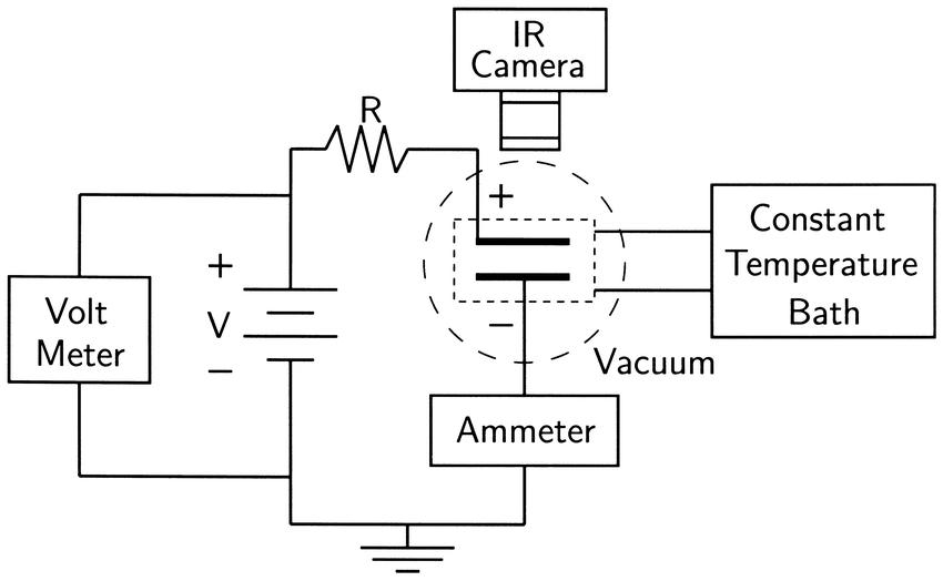 Sunpro Ammeter Wiring Diagram. Wiring. Wiring Diagrams
