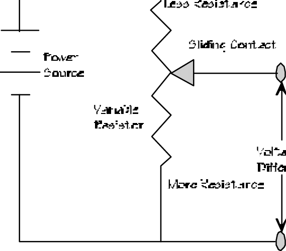 Schematic diagram of variable resistance potentiometer as