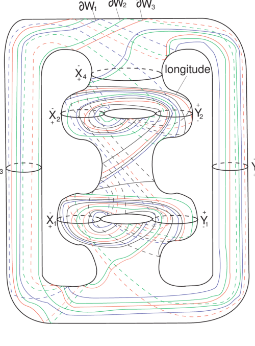small resolution of the heegaard diagram of the 3 fold cyclic cover mcover cover m