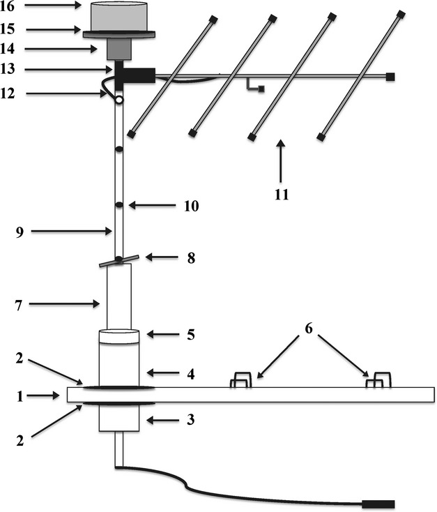 Schematic design of the completed base, support shaft