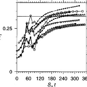 Schematic representations of turbulent length scale