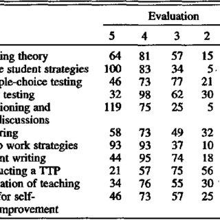 (PDF) Teacher Training Programs in Economics: Past