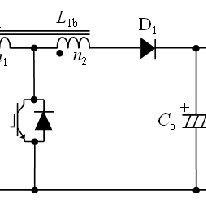 Inductor models. (a) RLC equivalent circuit. (b) Series