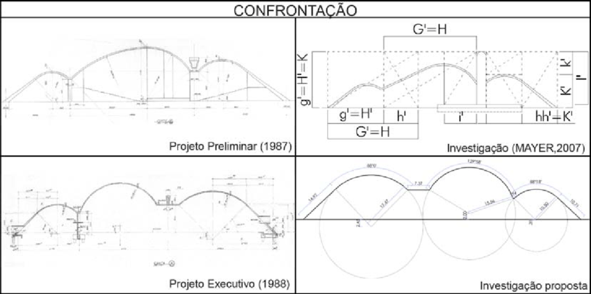 -Confrontação de projetos e análises do Auditório Simón