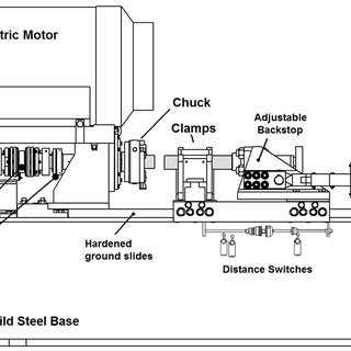 Overview of the basic components of the friction welding