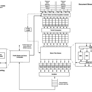Hercules serial communication terminal used to choose the