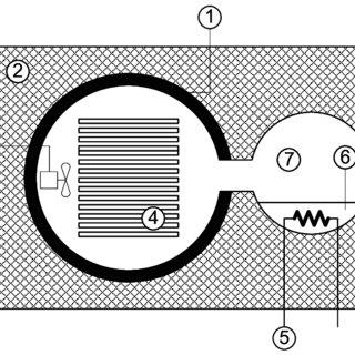 (PDF) A novel economic large-scale production technology