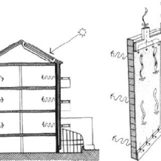 (PDF) Active house concept versus passive House
