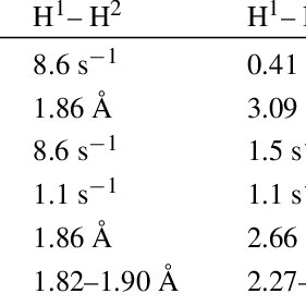 1 H MAS NMR spectra of 1-butene in NaX: spectral range of