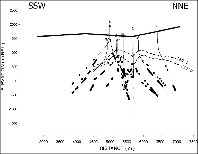SSW-NNE section across the Mindanao field showing