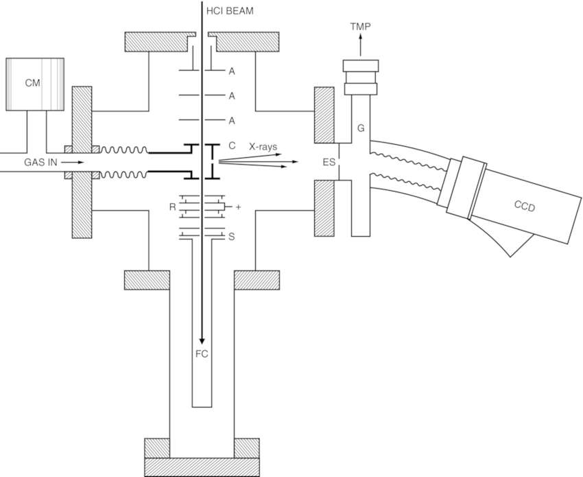 Schematic diagram of the X-ray source and spectrometer