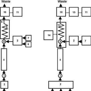 (PDF) IODINE-AZIDE REACTION: HPLC ANALYSIS