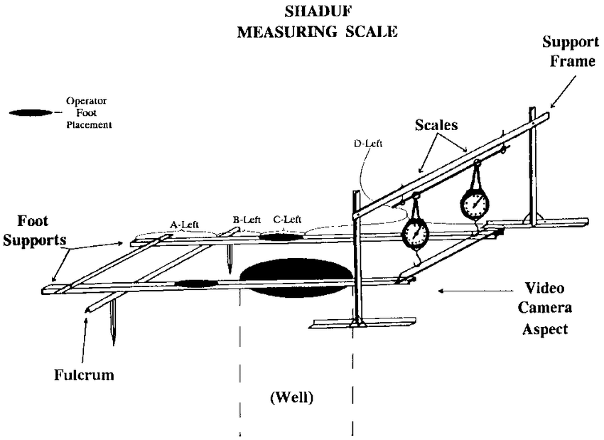 llustrative sketch of the platform used in making the