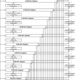 multiplier block diagram  [ 850 x 1595 Pixel ]