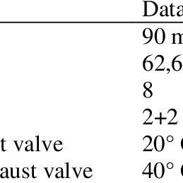 (PDF) Assessment of total efficiency in adiabatic engines