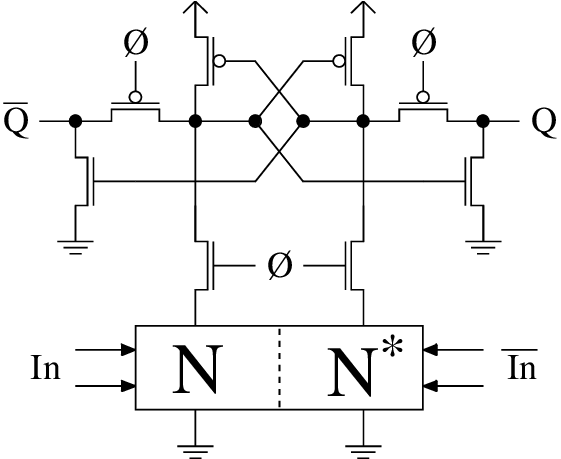 The negative edge trigged D flip-flop with merged NMOS