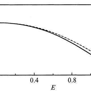 (PDF) Two-dimensional Wannier-Mott exciton in a uniform