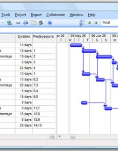 The gantt chart made in microsoft project for kunice case study data also rh researchgate