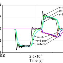 Mechanical Wave Diagram Wiring Installing Two Way Light Switch In Bars At Various Striker Interface Radius