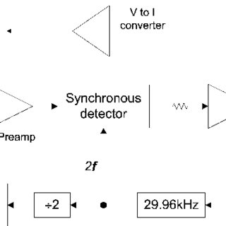 Block diagram of OB sensor detection electronics (single