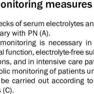 (PDF) Complications and Monitoring