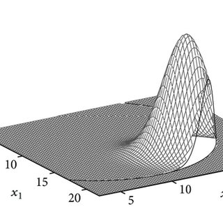 The MAP estimator as a limit of Bayesian estimators with x