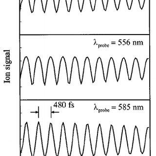 Pump/probe scheme for femtosecond two-photon