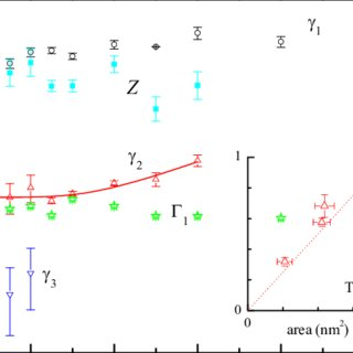 (PDF) Evidence of giant oscillator strength in the exciton